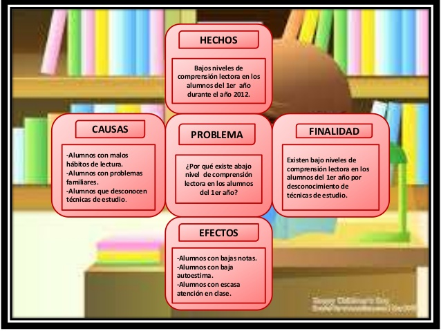 Estratégicas y técnicas de aprendizaje