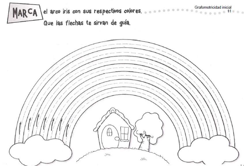 La grafomotricidad en la educación infantil