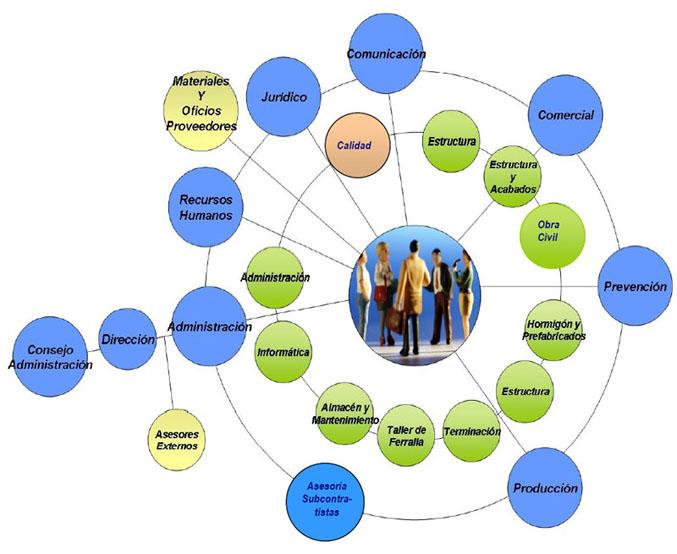 Estrategias y técnicas de aprendizaje