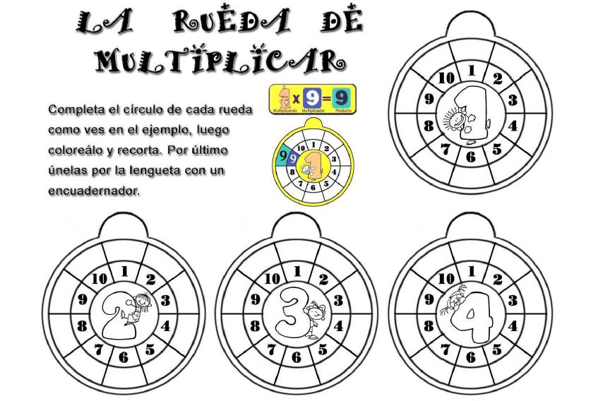 Ejercicios para practicar las tablas de multiplicar pdf